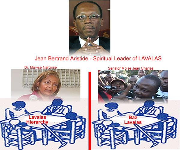 MOISE JEAN-CHARLES AND MARYSE NARCISSE TELL SUPPORTERS THERE WILL BE NO ELECTION