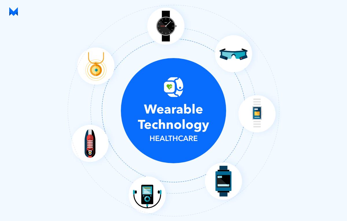 wearable technology healthcare