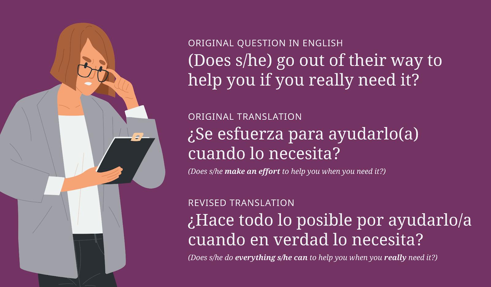 English to Spanish translation revisions
