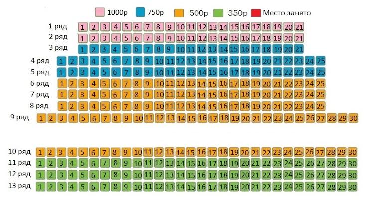 Укажите ниже желаемые номер ряда и номер(а) мест.  Посмотреть наличие свободных мест можно здесь: https://docs.google.com/spreadsheets/d/1wJ45RcQ2bMadLm00qpnGgPqDjAZG924KTvNZDytAy2E/edit#gid=833927573 Пример: ряд 1 места 11,12,13