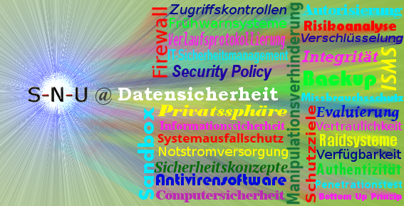Datensicherheit.png