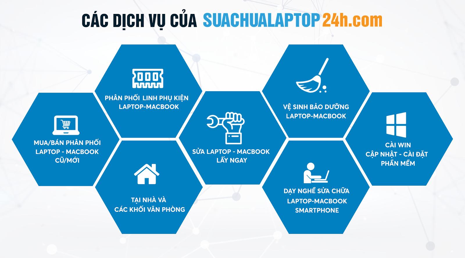 sua-chua-laptop-lay-lien-2