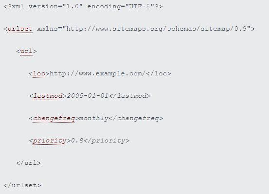 SEO terminologies: Sitemap