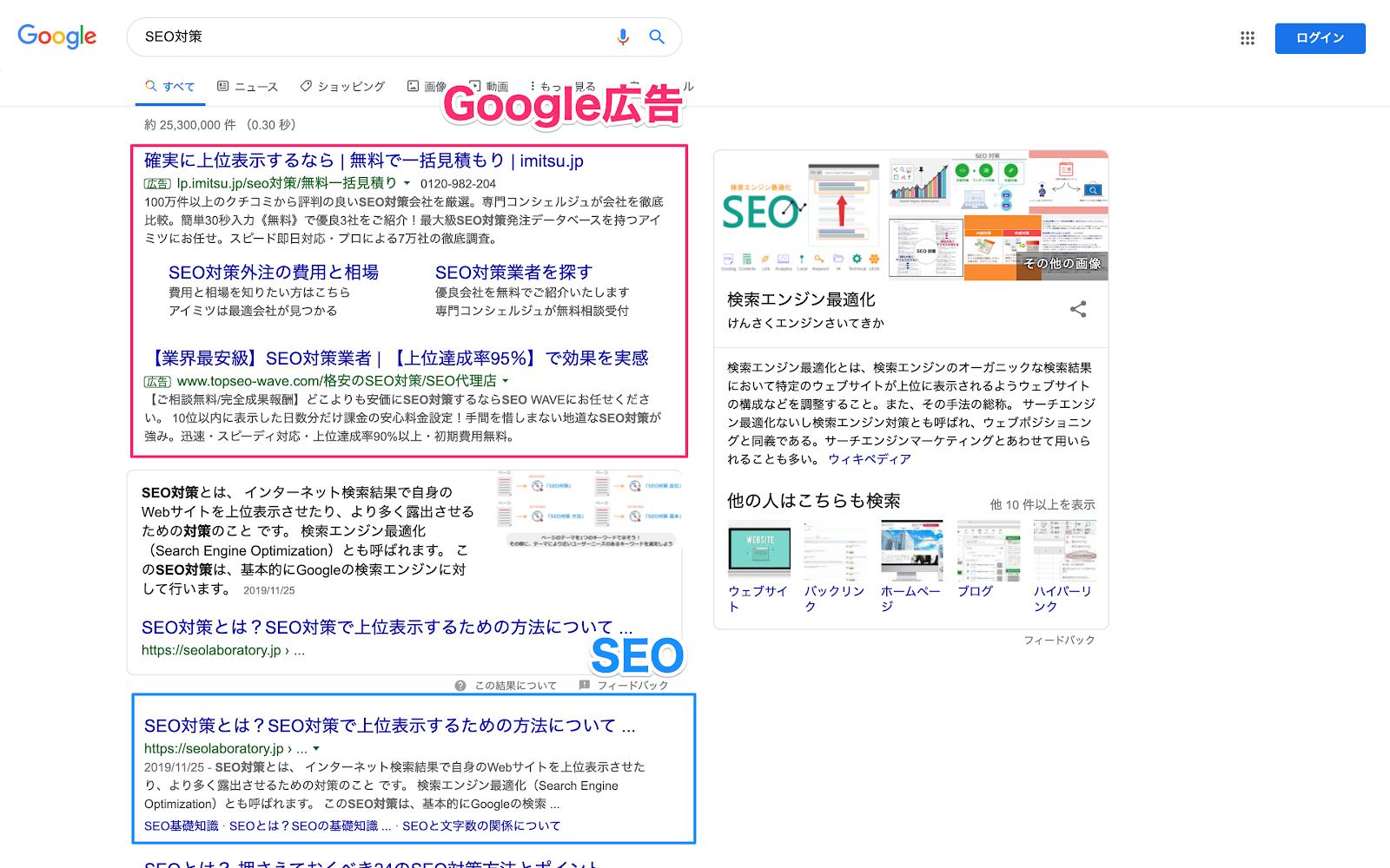 例)Google広告