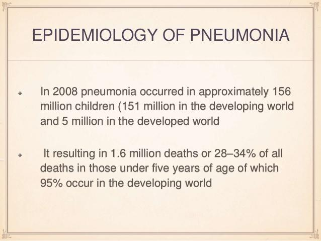 Image result for understand pneumonia for general public