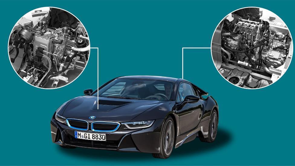 bmw engine Hybrid Hybrid BMW PHEV BMW PHEV