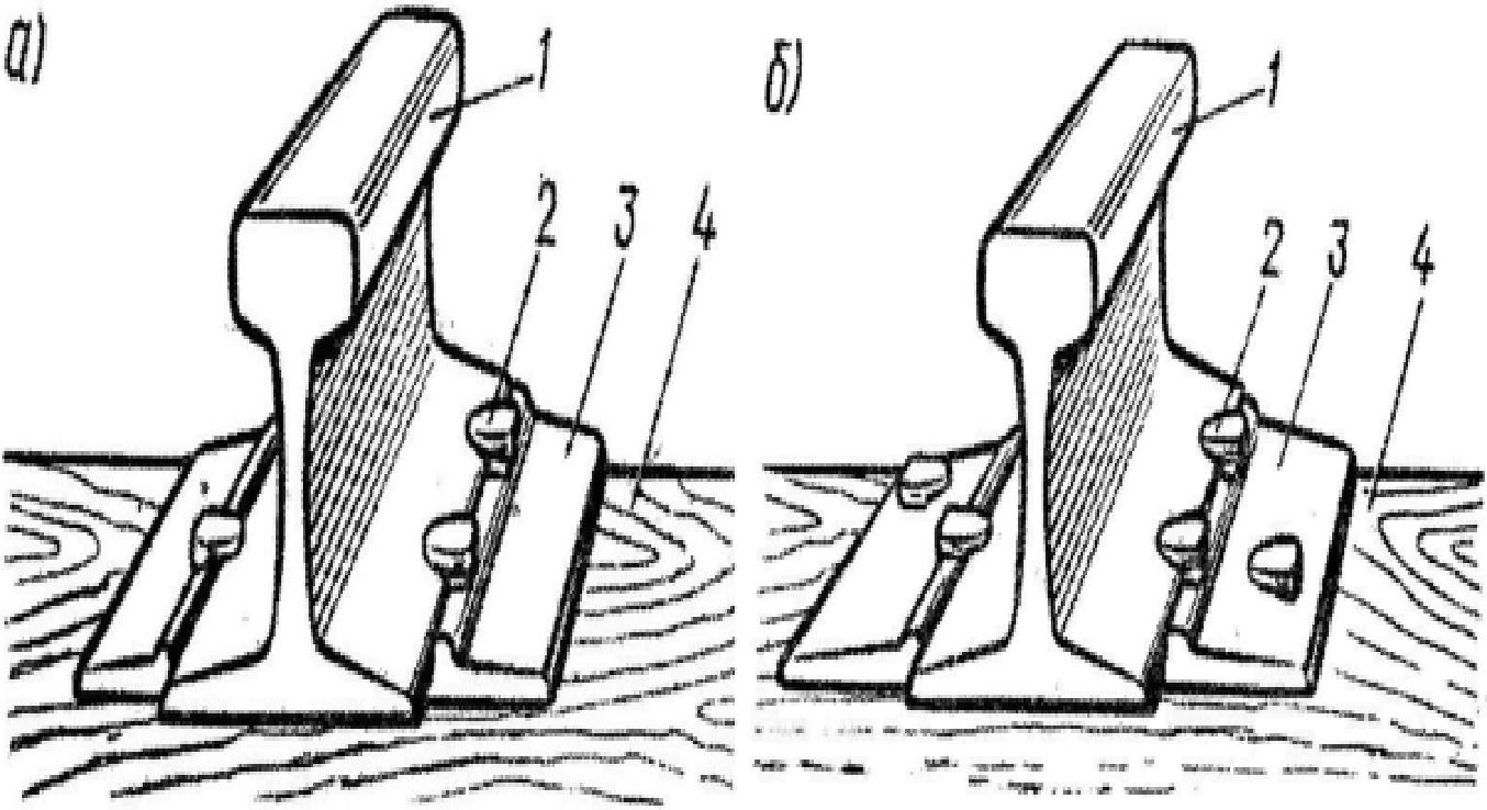для соединения рельсов со шпалами применяются