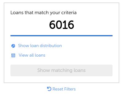 Loan counter Mintos