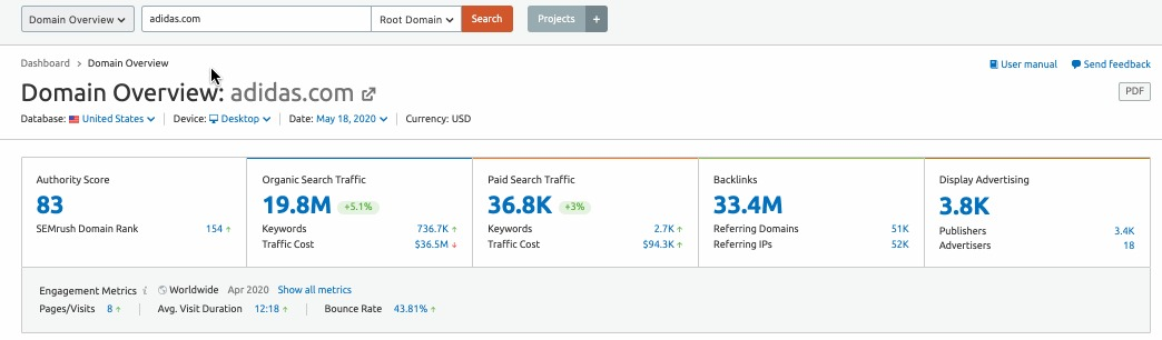 SEMrush vs Moz: SEMrush domain overview tool