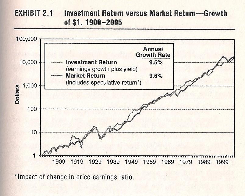 Investment Return vs Market Return.jpg
