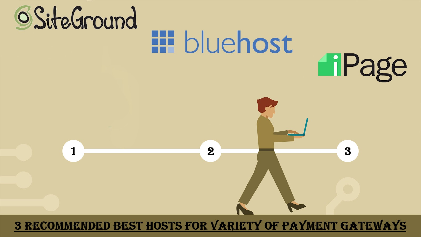 Recommended hosting - Premium Hosting Reviews