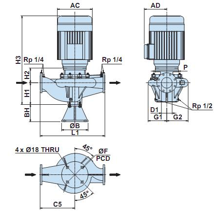 Thông tin về máy bơm trục đứng công suất lớn