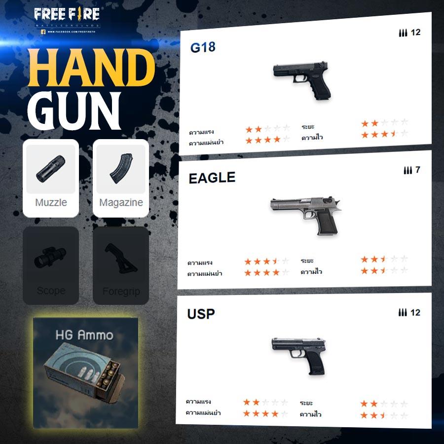 เทคนิคการยิงปืนฟีฟาย 4