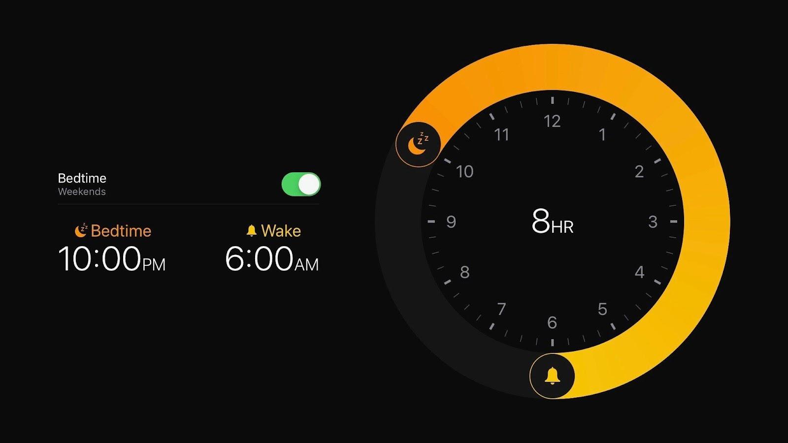 iPhone & iPad: How to setup Bedtime on iOS and get more sleep - 9to5Mac