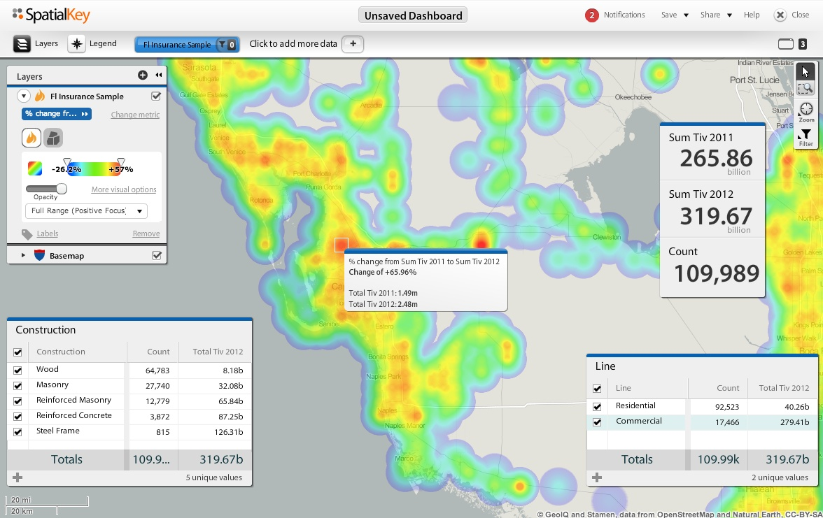 Sample CSV Data – SpatialKey Support