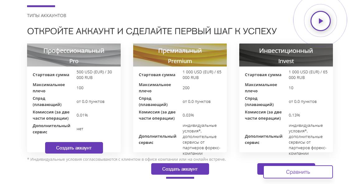 Open FX - брокер-жулик из Беларуси, Фото № 8 - 1-consult.net