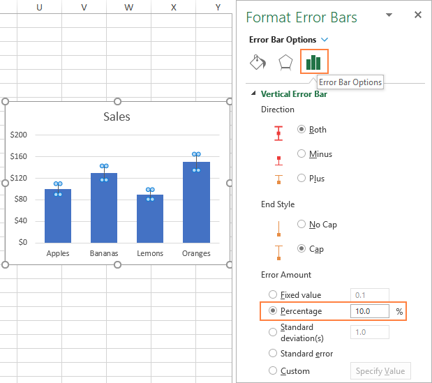A chart with custom percent error bars