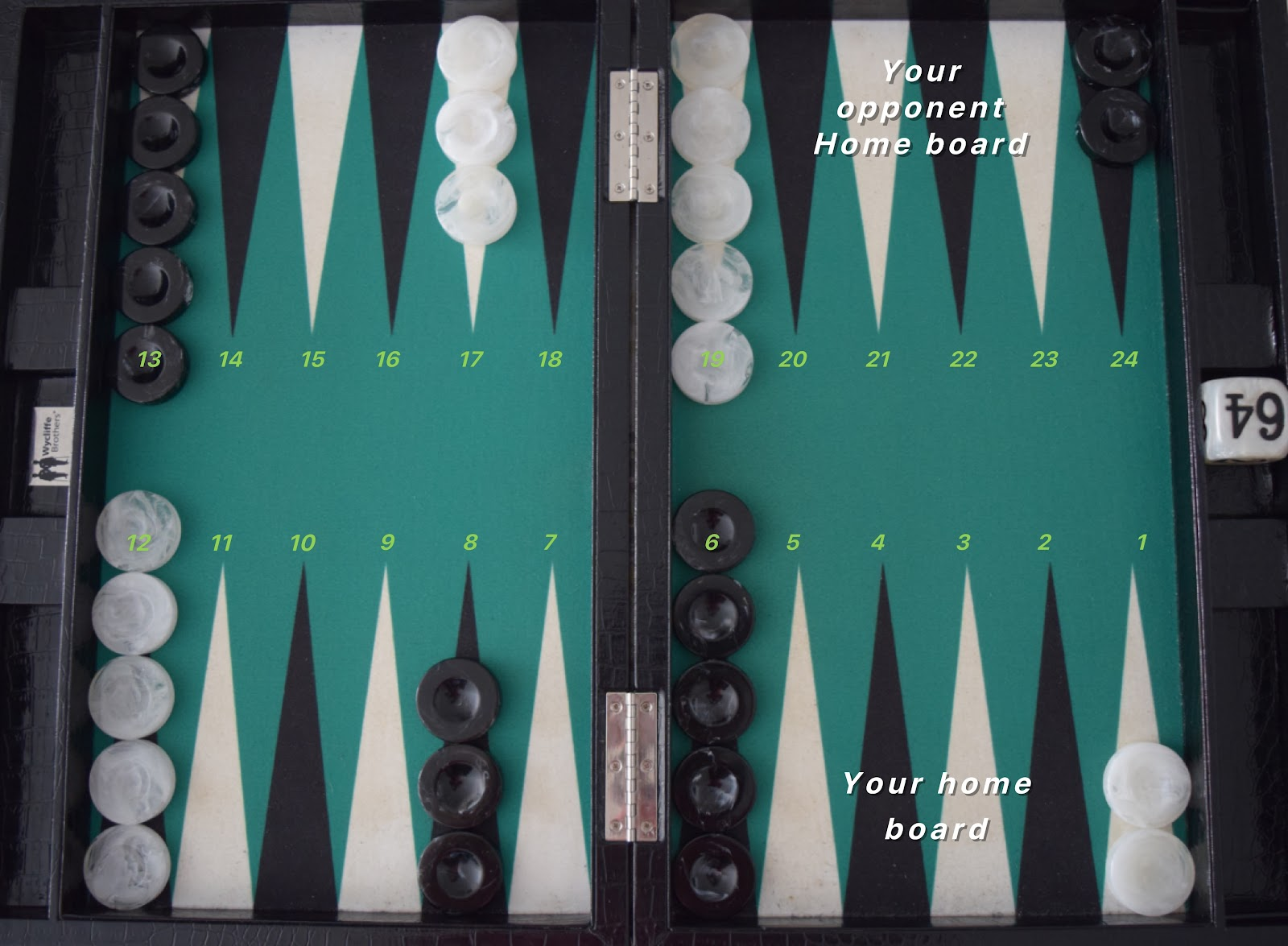 Backgammon board starting setup