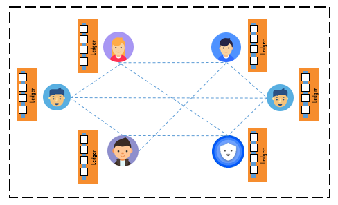 Mạng blockchain