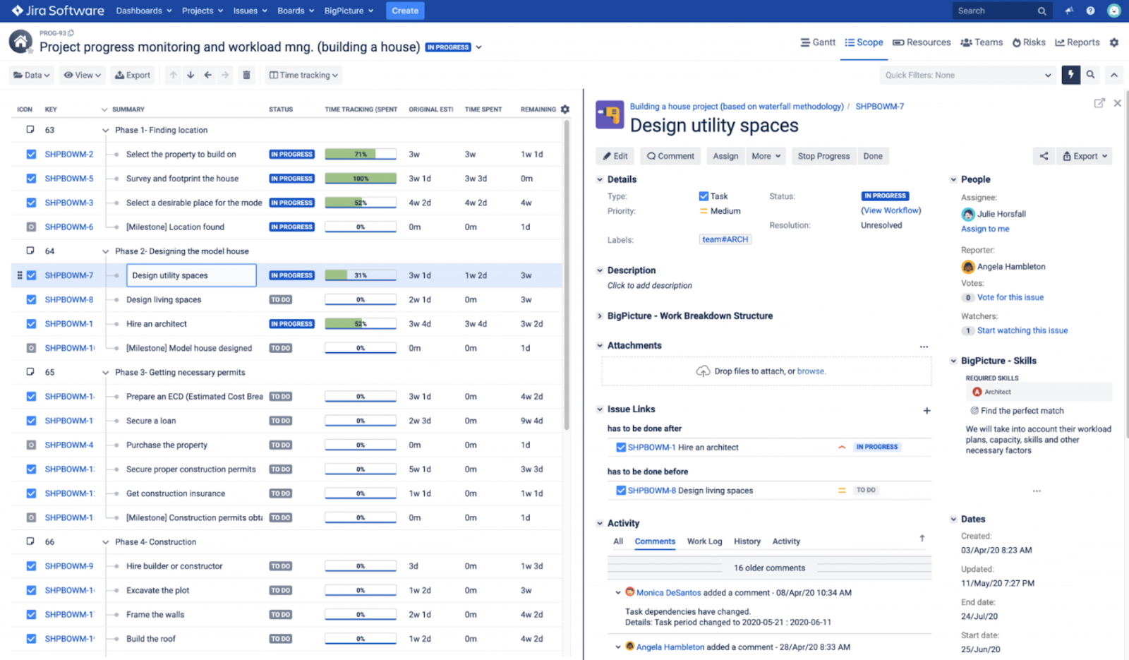 Report panel section in BigPicture for Jira