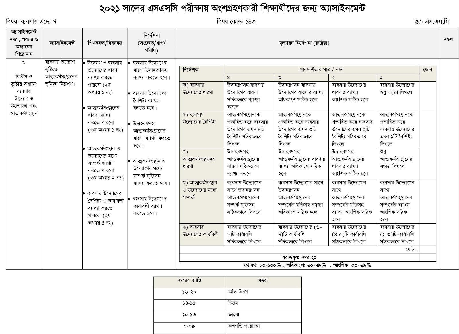 SSC 8th Week Assignment 2021 PDF all Subject