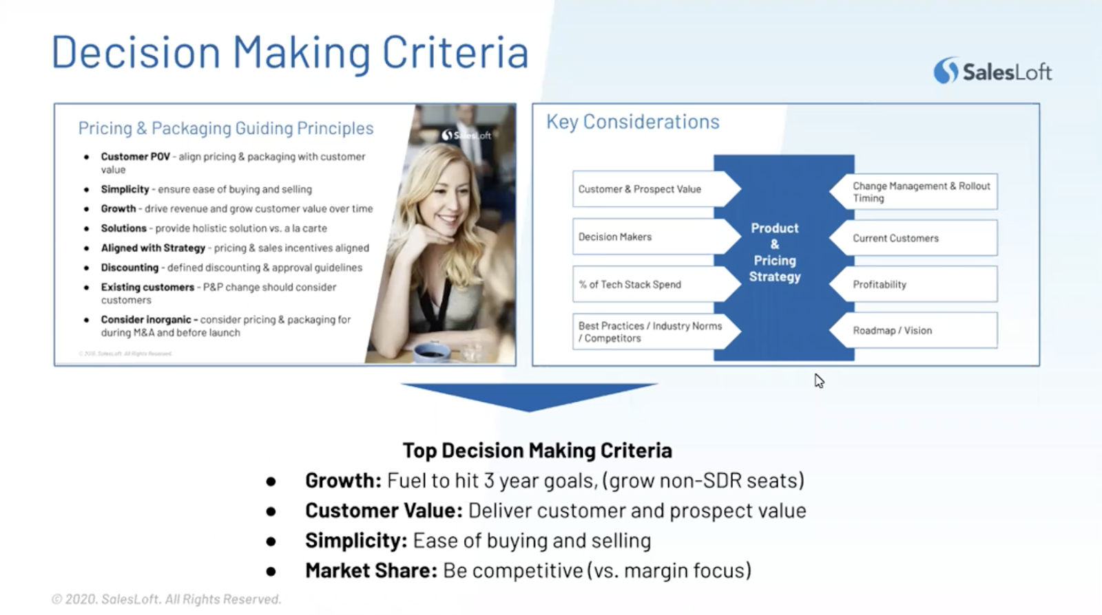 Top decision making criteria: Growth, customer value, simplicity, market share.