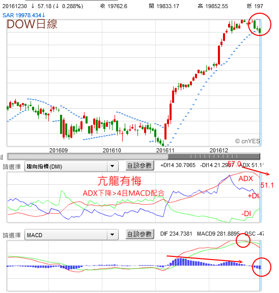 1051231-DOW.png