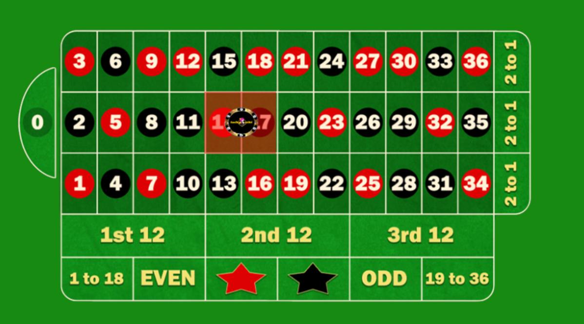 split bet roulette luckyniki