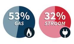 diagram-stroom-gas-0.jpg