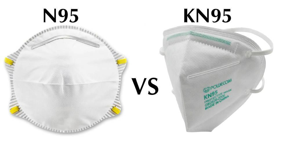 What is the difference between a KN95 and N95 mask - Bona Fide Masks