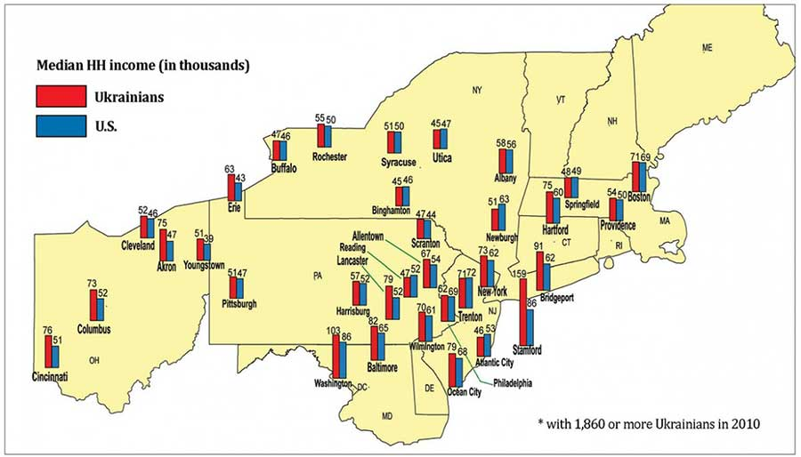 Количество украинцев со степенью магистра либо средним образованием в Огайо, Округе Колумбия, Пенсильвании, Нью-Гэмпширe, Род-Айленде, Коннектикуте, Нью-Джерси, Делавэре, Нью-Йорке, Массачусетсе, Вермонте, 2010 г.