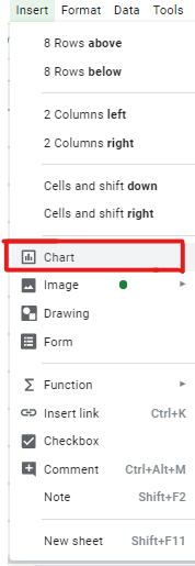 Shows where to click chart