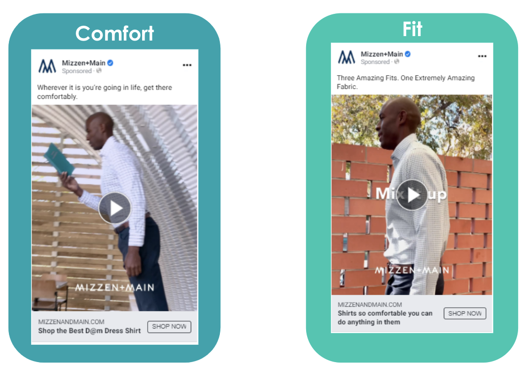 Mizzen + Main Adlucent creative testing results for Facebook Ad