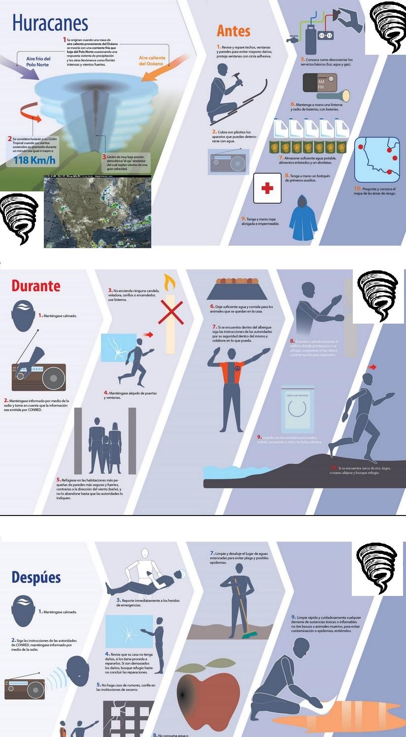 plan-contingencia-huracanes-mexico.jpg