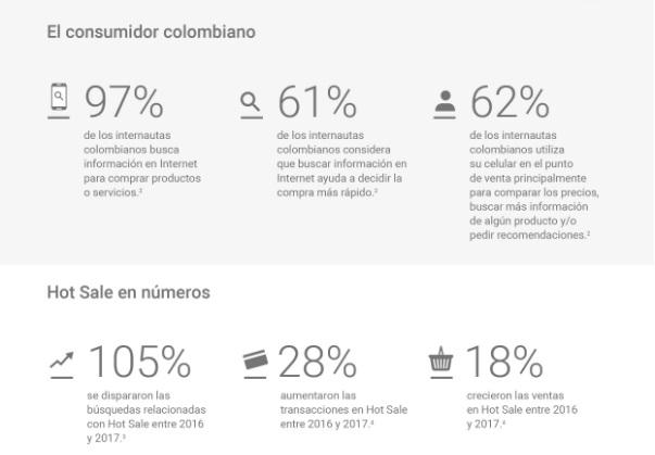 comportamiento colombianos Hot Sale