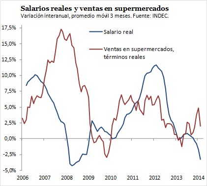 salariosreales.png