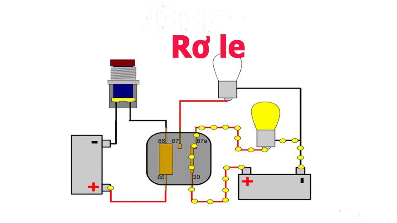 Rơ le nhiệt được ứng dụng trong nhiều thiết bị điện