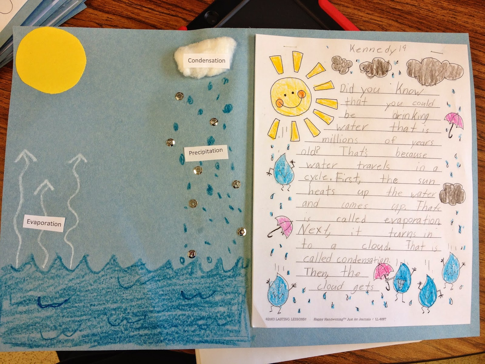 Teaching 2nd Grade 50 Tips Tricks From Teachers Whove Been There Ideas About Printed Circuit Board On Pinterest Water Transfer Film Demonstrate How It Rains With Blue Food Coloring And Shaving Cream Then Create A Colorful Report The Cycle