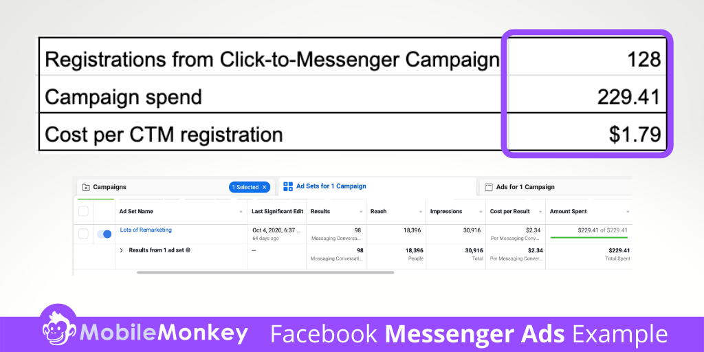 Click-to-Messenger campaign data