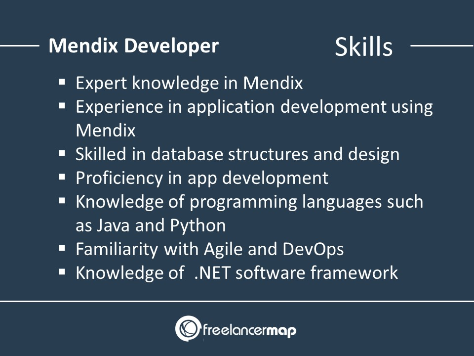 Skill of a Mendix Developer