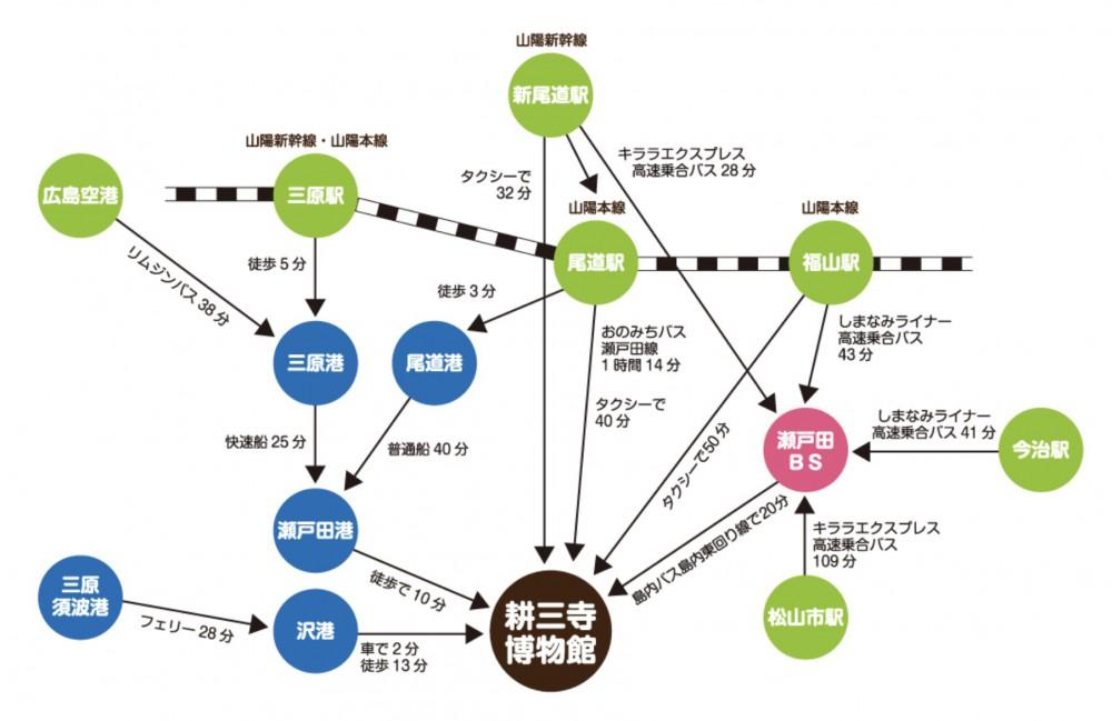 日本, 廣島, 小希臘, 打卡, 未來心之丘