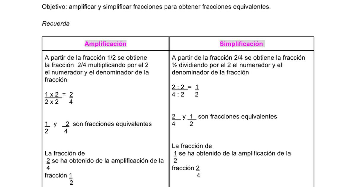 Guía De Aprendizaje Simplificación Y Amplificación De Fracciones 5º Básico Google Docs