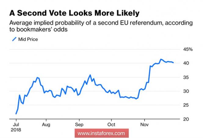 Pound hates uncertainty