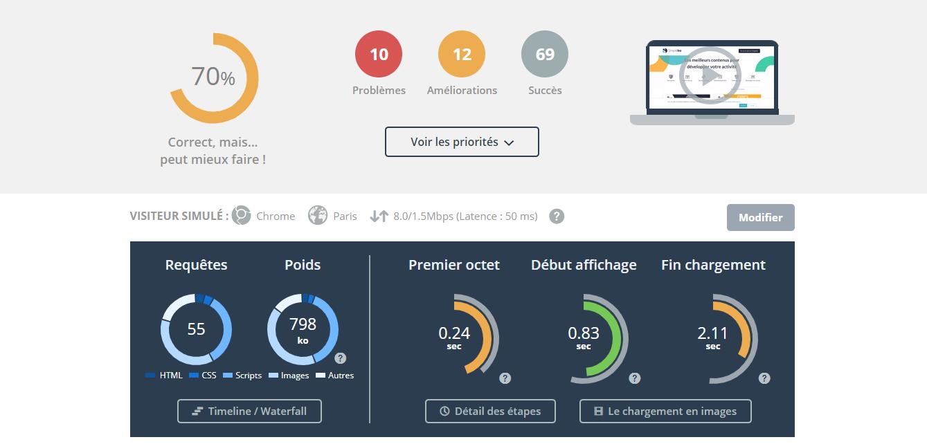 présentation dareboost outil améliorer vitesse chargement site web