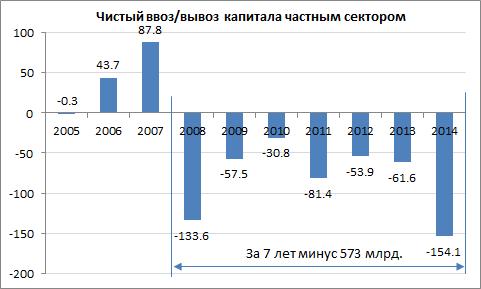Рубль в пятницу совершил драматические колебания, и мы думаем, что прошел пик своего укрепления