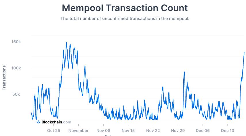 mempool transaction count blockchain