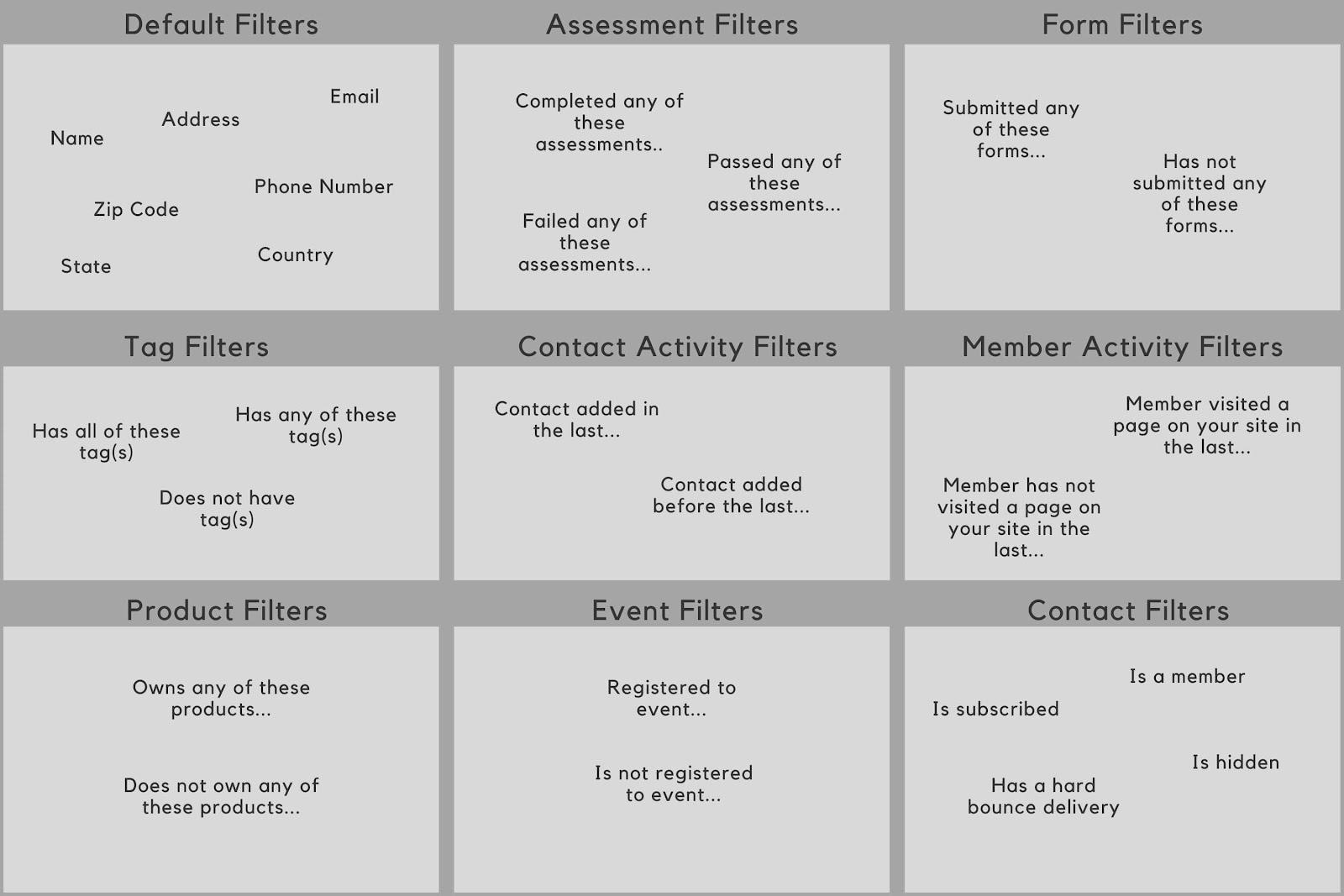Kajabi CRM filters