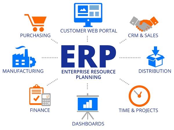 Phần mềm quản lý sản xuất mang lại nhiều lợi ích cho doanh nghiệp