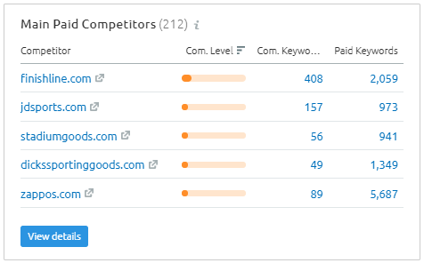 look at competitor site with domain overview