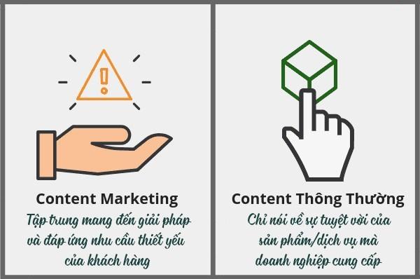 Sự khác biệt của content marketing và content thông thường(Coppywriting)